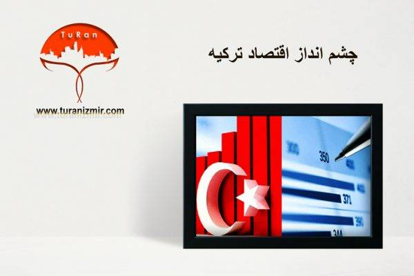 چشم انداز اقتصاد ترکیه | توران ازمیر | رشد اقتصادی آینده ترکیه | turkey economy | اقتصاد در ترکیه